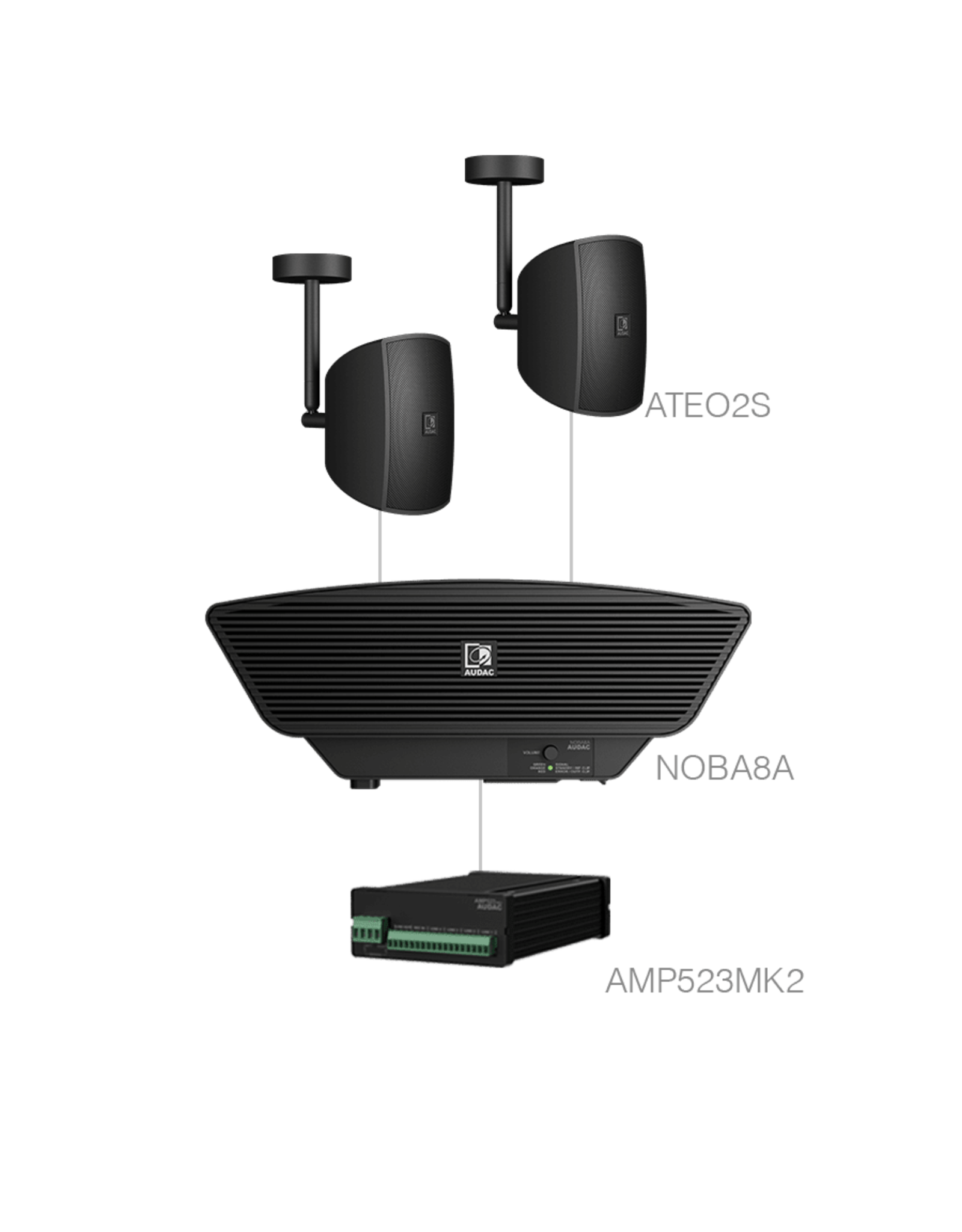 Audac 2x ATEO2S + NOBA8A + AMP523MK2 Black