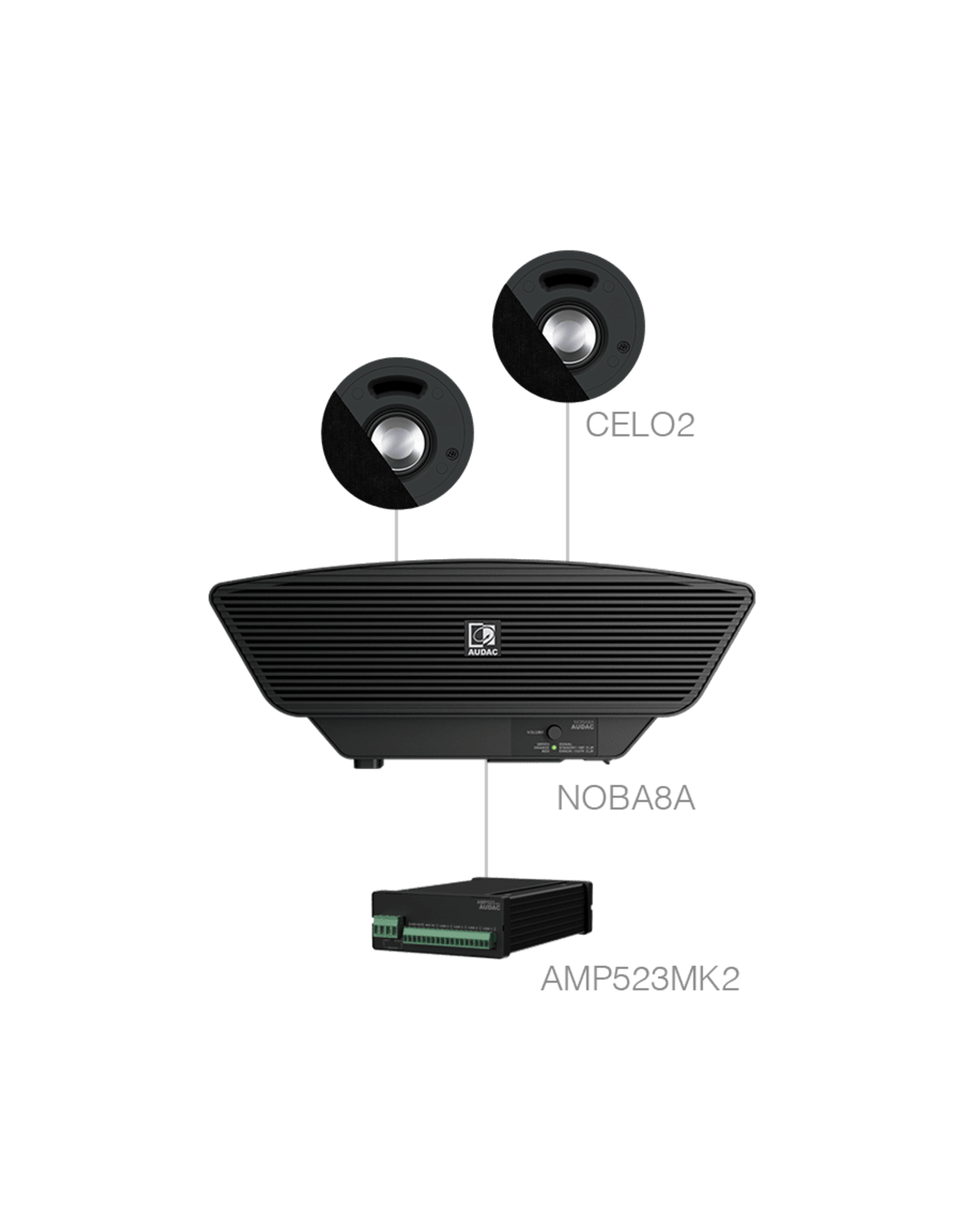 Audac 2x CELO2 + NOBA8A + AMP523MK2 Black
