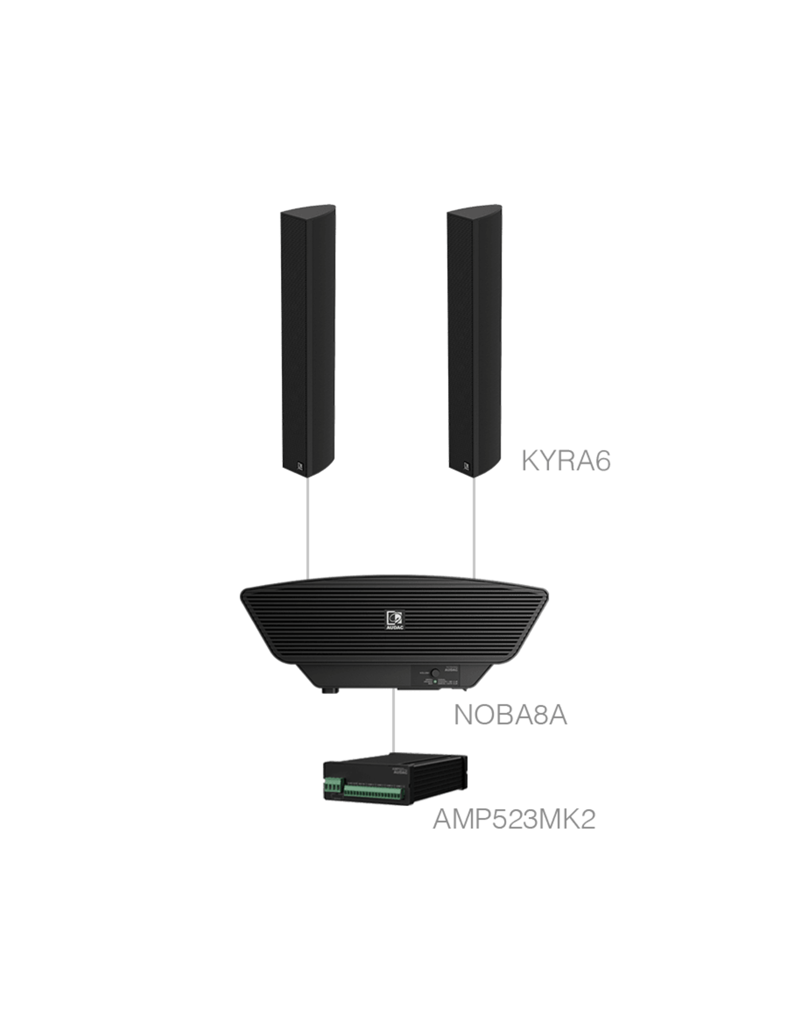 Audac 2 x KYRA6 + NOBA8A + AMP523MK2 Black