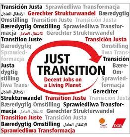 Aufkleber Just Transition in div. Sprachen