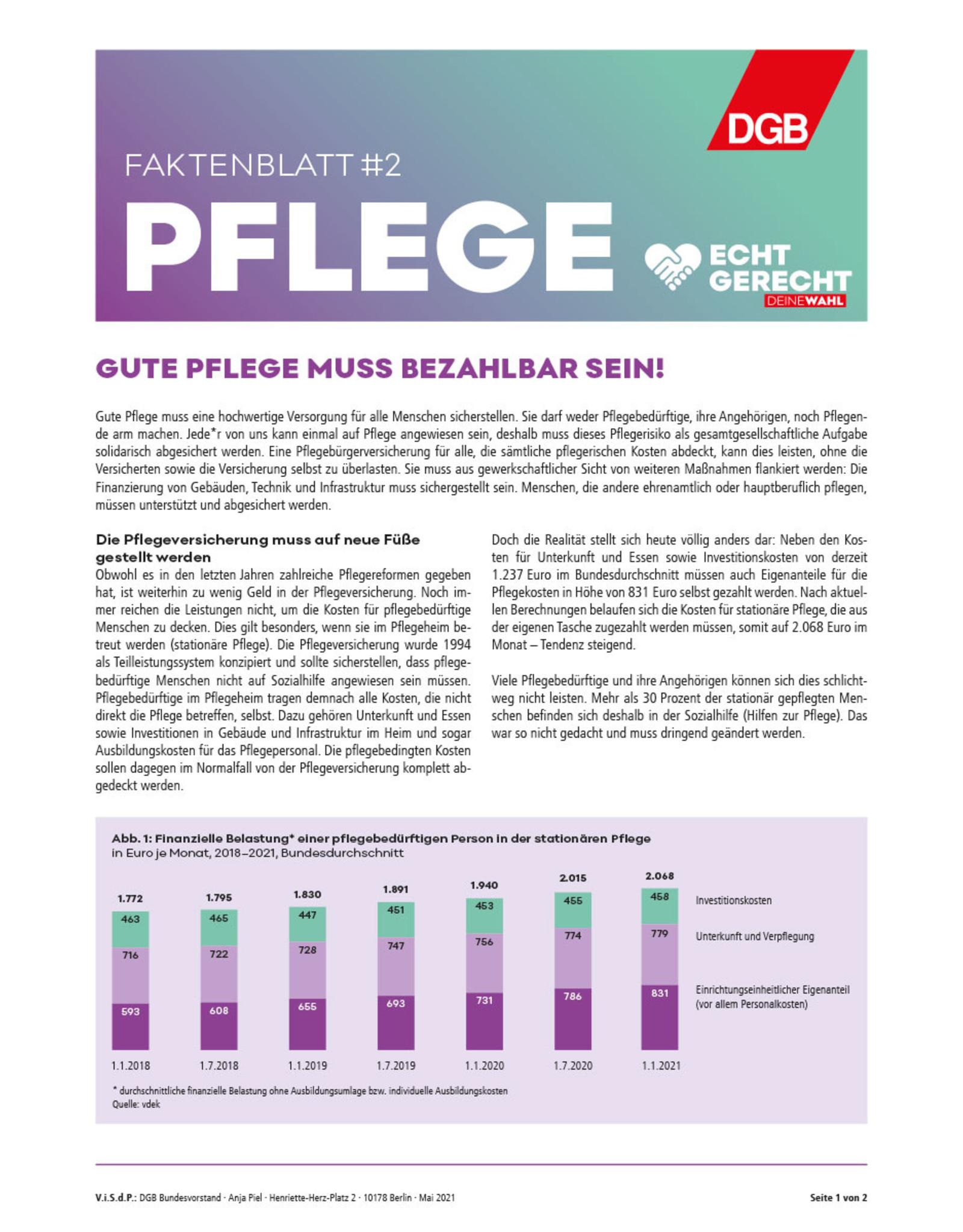 """Faktenblatt #2 Pflege zur Bundestagswahl-Kampagne """"Echt gerecht"""" 2021"""