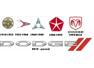 Dodge(Chrysler)