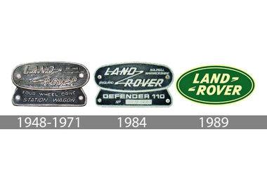 LAND ROVER(TATA MOTORS)