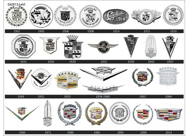 Cadillac(General Motors)