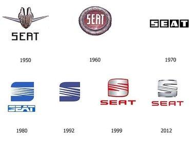SOCIEDAD ESPAGNOLA DE AUTOMOVICES DE TURISMO(SEAT).