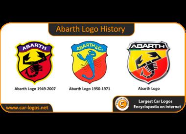 FIAT BY ABARTH