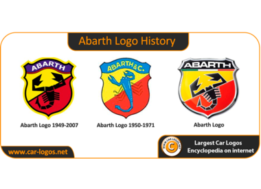 Seat by Abarth