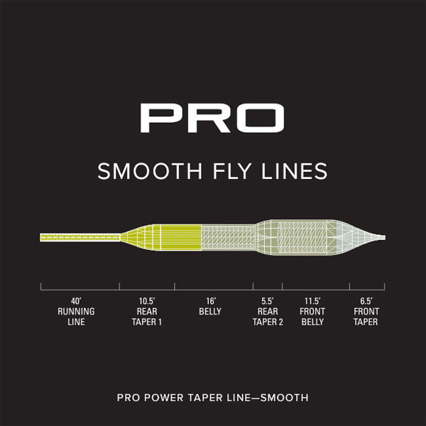 Orvis Pro Power Taper Lines - Smooth