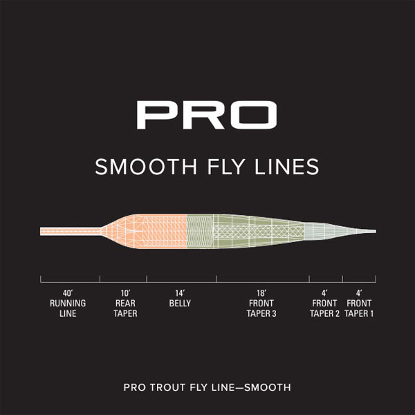 Orvis Pro Trout Lines - Smooth