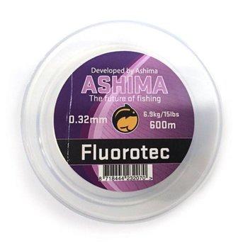 Ashima Fluorotec