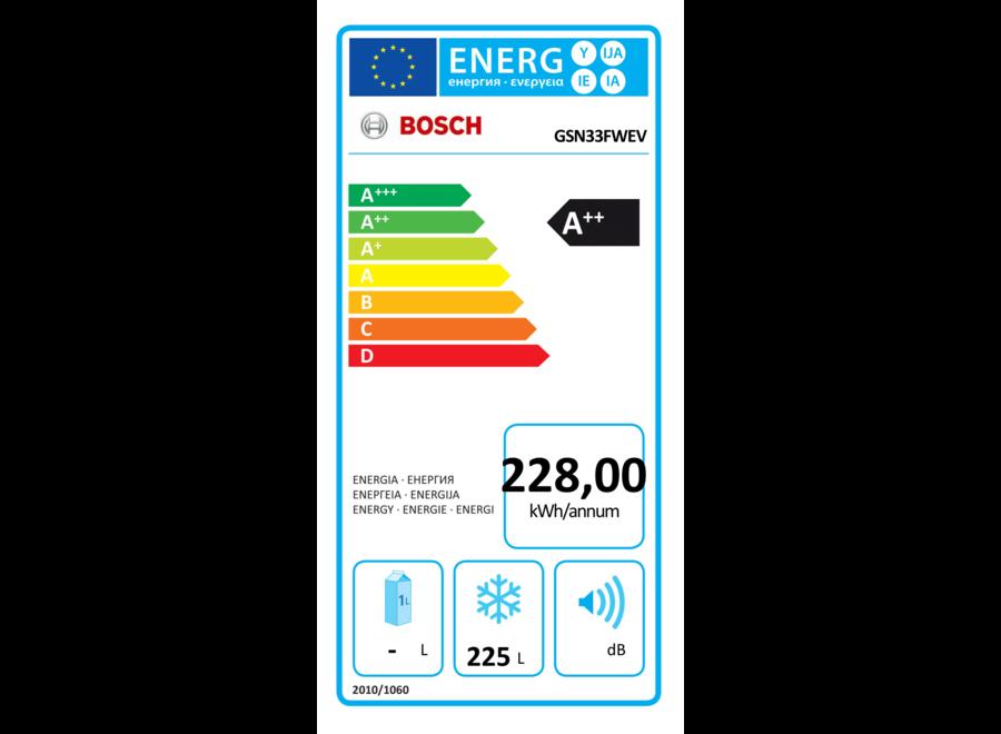 Bosch GSN33FWEV Vrieskast