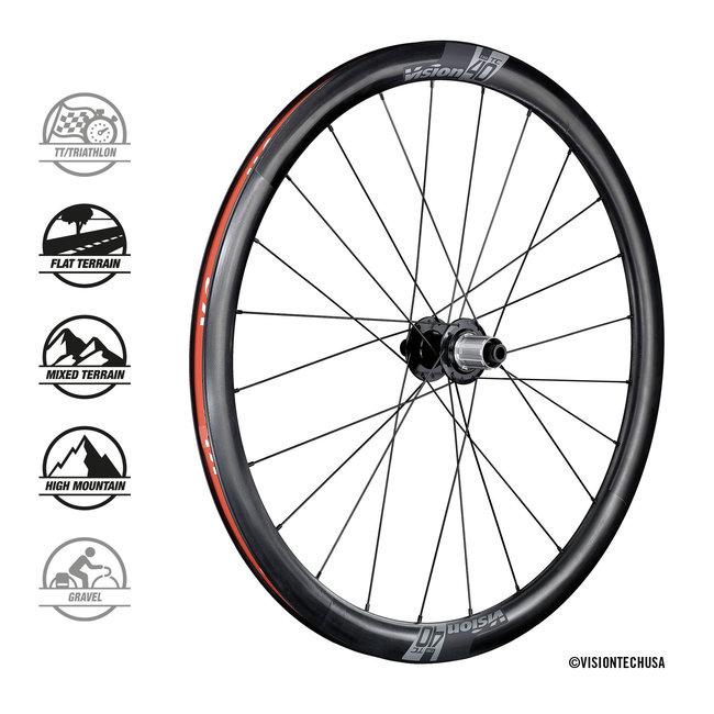 Vision TC40 DB Clincher Tubeless Ready Wheelset