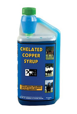 TRM Chelated Copper 1,2l