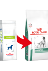 Royal Canin Royal Canin Vdiet Diabetic Canine 1,5kg