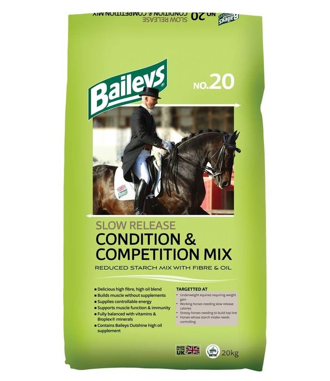 BAILEYS NO.20 SLOW RELEASE CONDITION & COMPETITION MIX, 20 kg