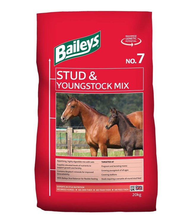 BAILEYS NO.7 STUD & YOUNG STOCK MIX, 20 kg