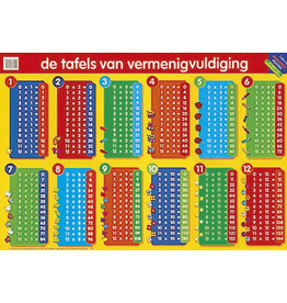 Deltas Educatieve Posters - Tafels van vermenigvuldiging