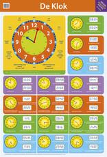 Deltas Educatieve Posters - De Klok