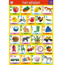 Deltas Educatieve Posters - Het Alfabet