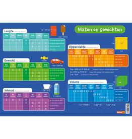 Deltas Educatieve Onderleggers - Maten en Gewichten