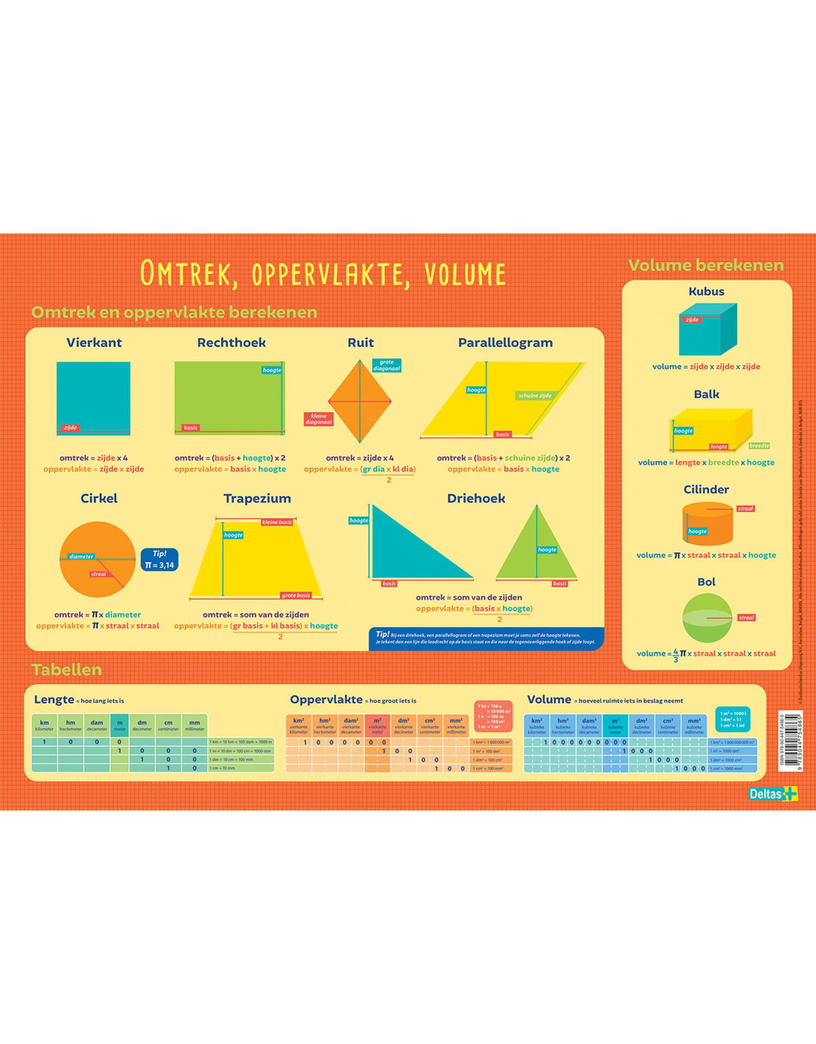 Deltas Educatieve Onderleggers - Omtrek, Oppervlake, Volume