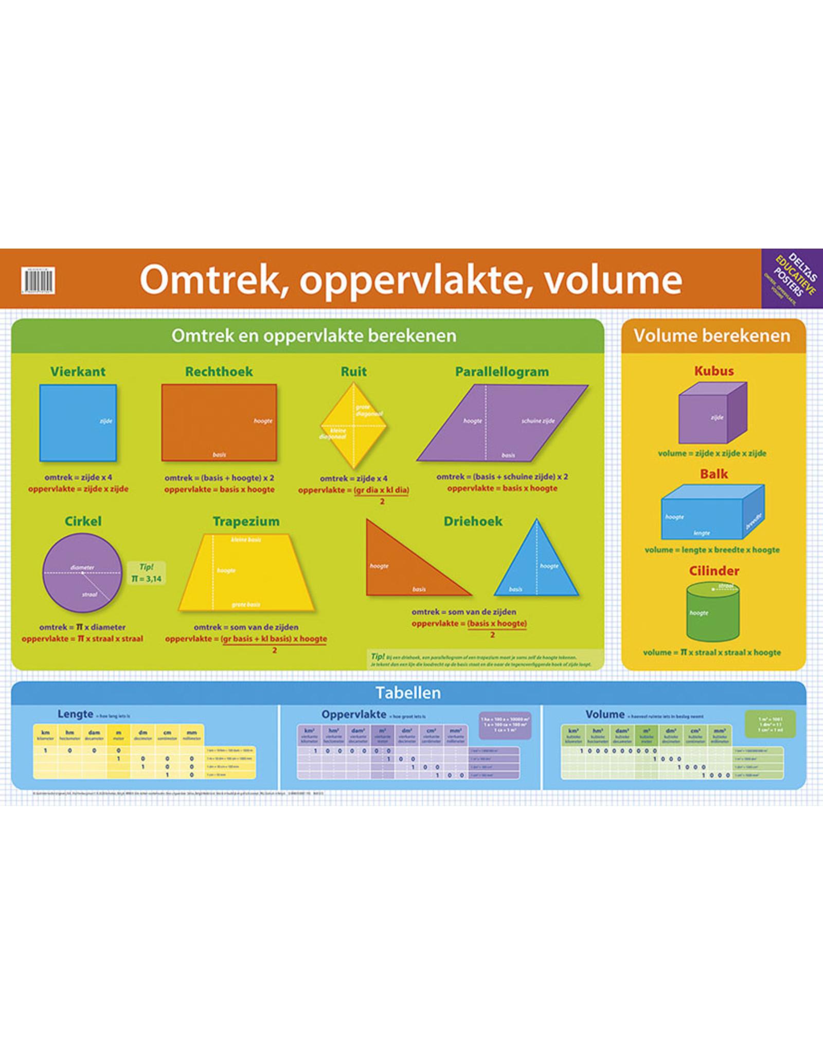 Deltas Educatieve Posters - Omtrek, oppervlakte, volume