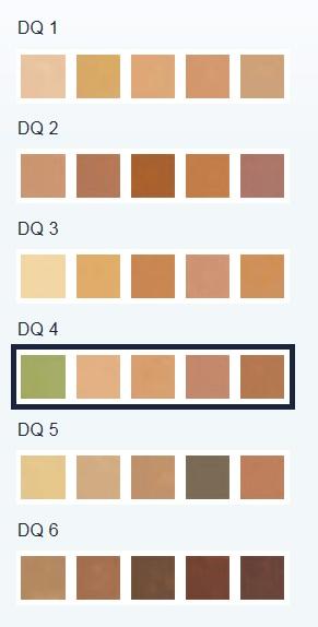Dermacolor Dermacolor Camouflage Quintet Set DQ6