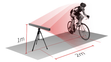 Cycling 3DMA BikeFitting EDDO BioMechanics