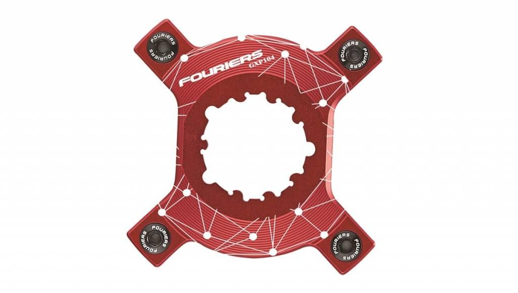 ADP-GXP104 SRAM SPIDER ADAPTOR