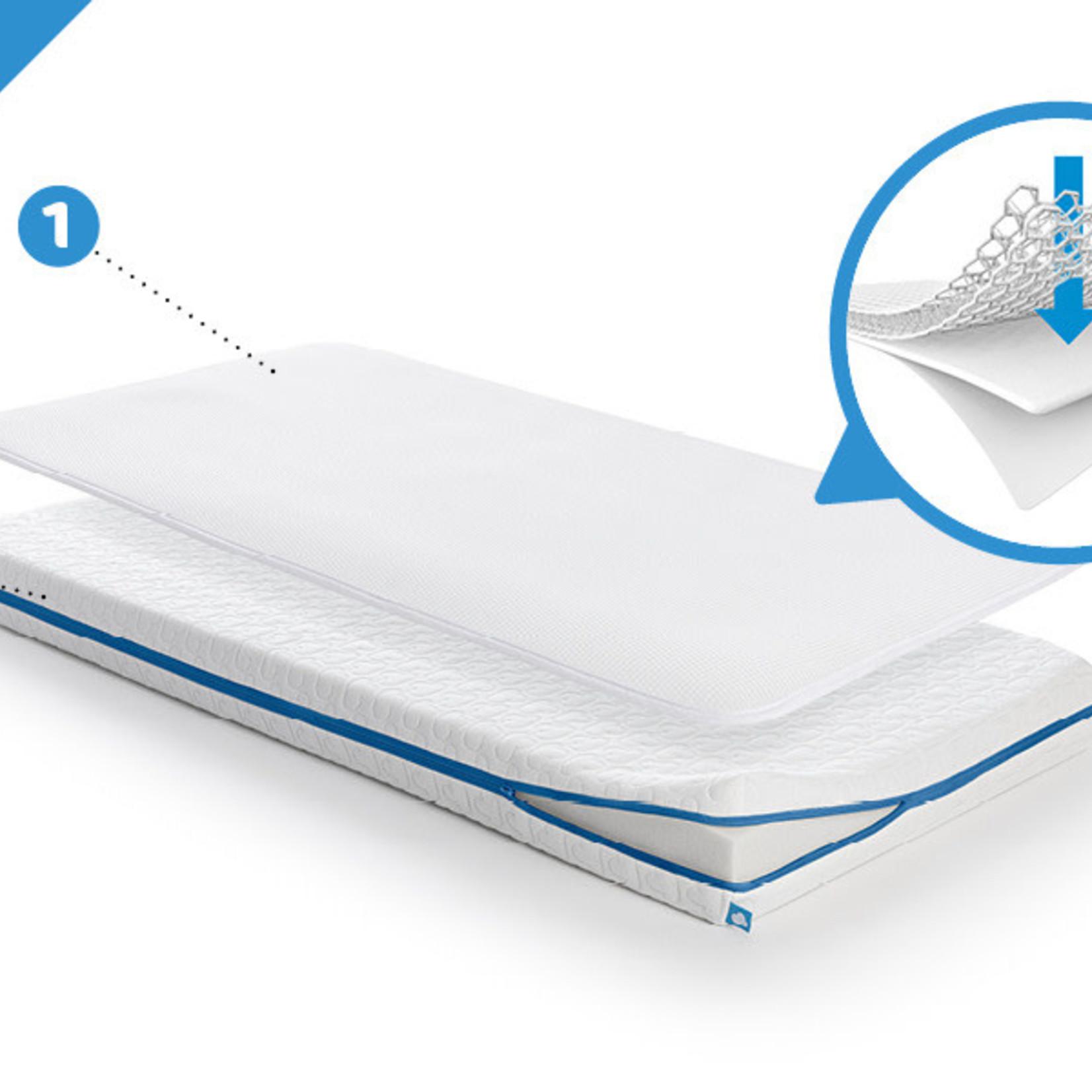 AeroSleep Sleep Safe Pack EVOLUTION