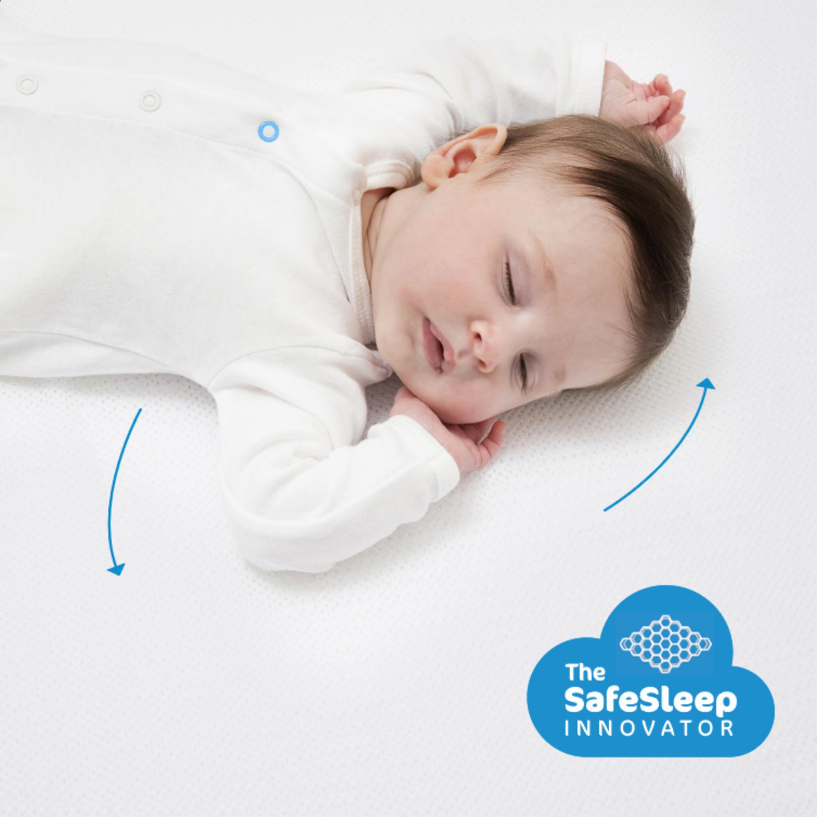AeroSleep Sleep Safe Pack EVOLUTION PREMIUM