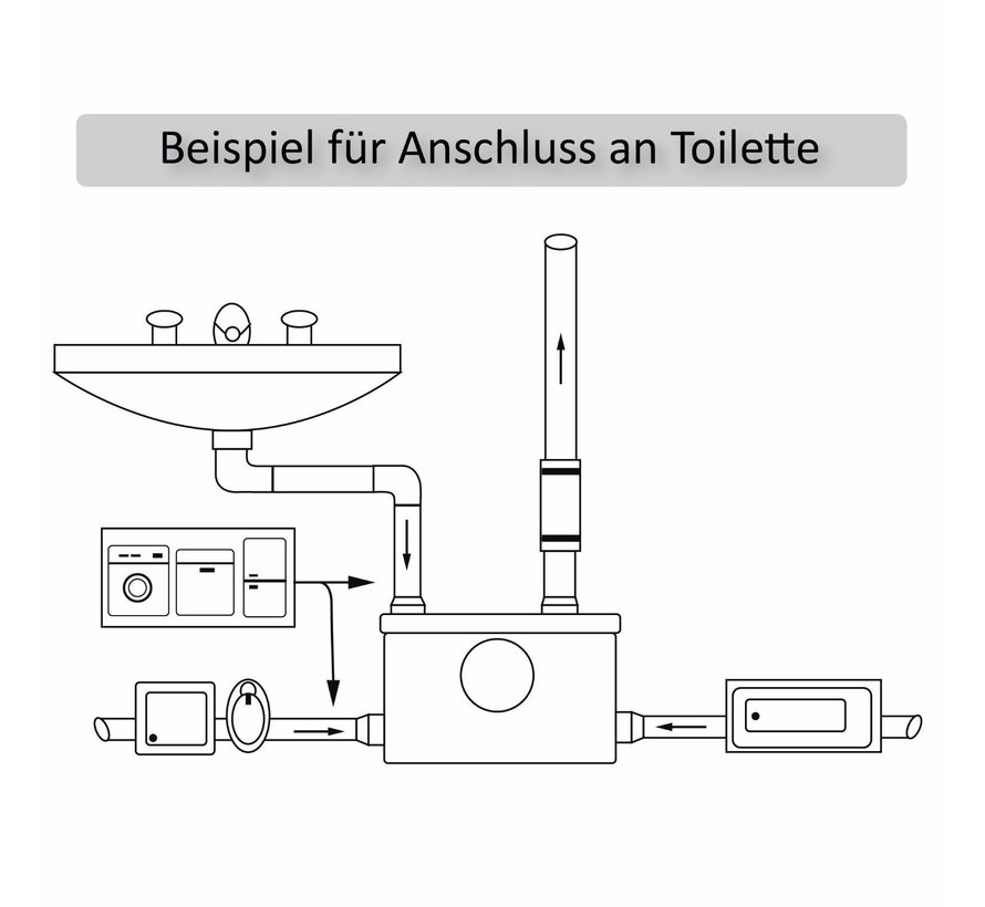 HOMCOM Rioolwaterpomp voor toilet en douche 400W 110L/min
