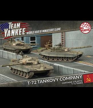 World War III Team Yankee T-72 Tankovy Company