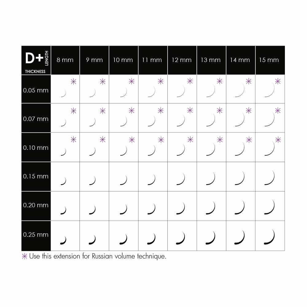 Kalentin Kalentin D+ Curl 0.7mm MIX