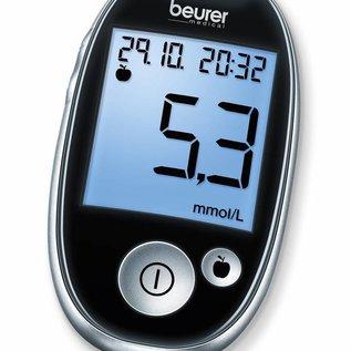 Glucosemeter GL44