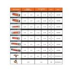 Kemper Plein Air Elektrische terrasverwarmer 2000W