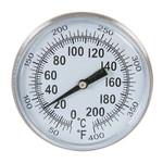 Silverline Silverline 18-delige radiatordruktesterset 18-delig