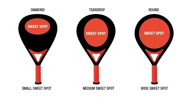 Vorm racket