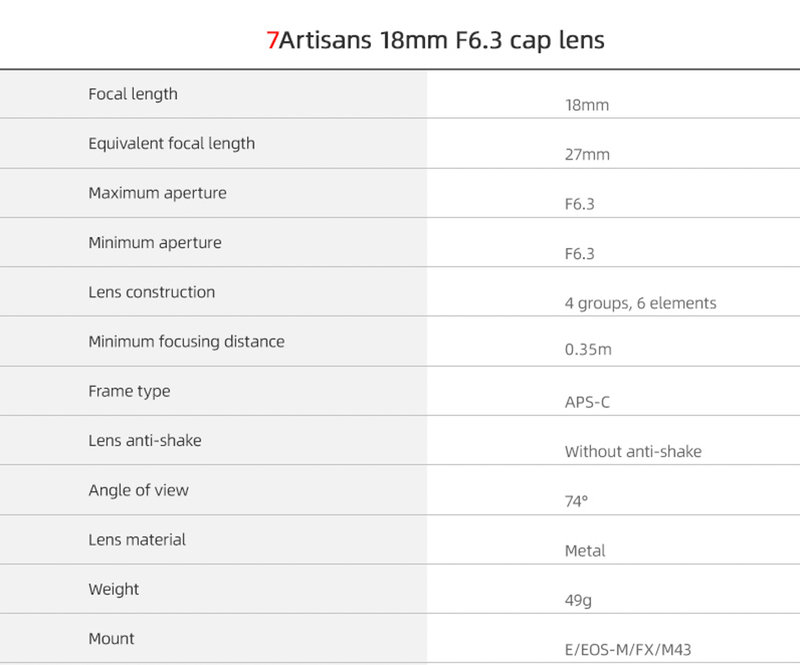 7Artisans 18mm f/6.3 (Canon EOS-M Mount)