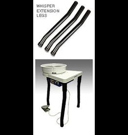 Shimpo Extension legs