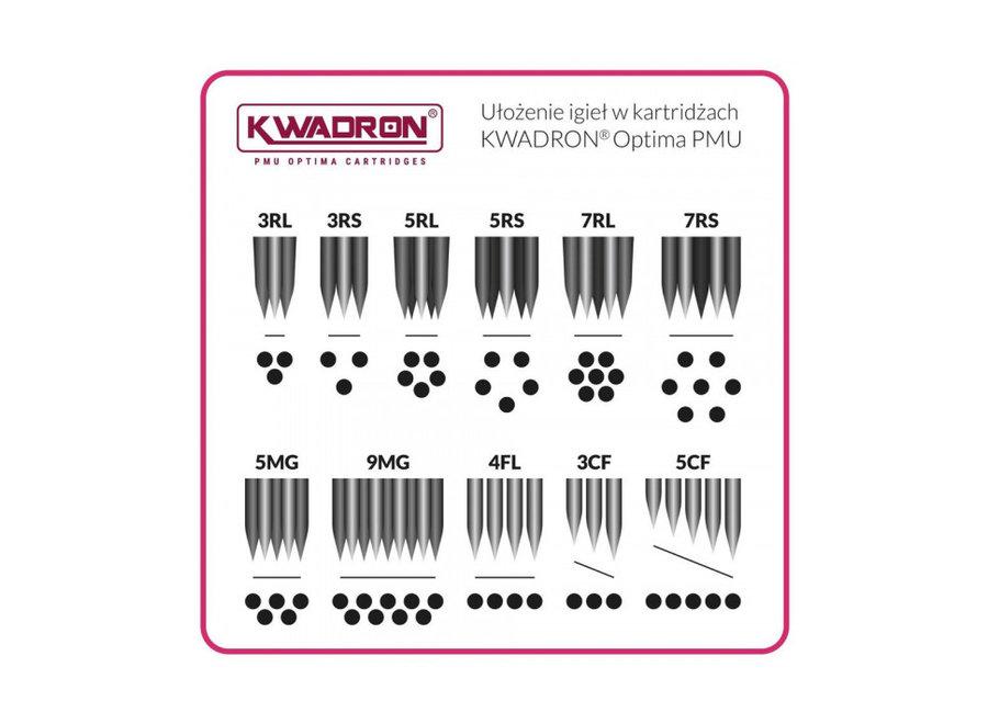 KWADRON - PMU OPTIMA CARTRIDGES - 25 / 3RLLT - 20 STUKS