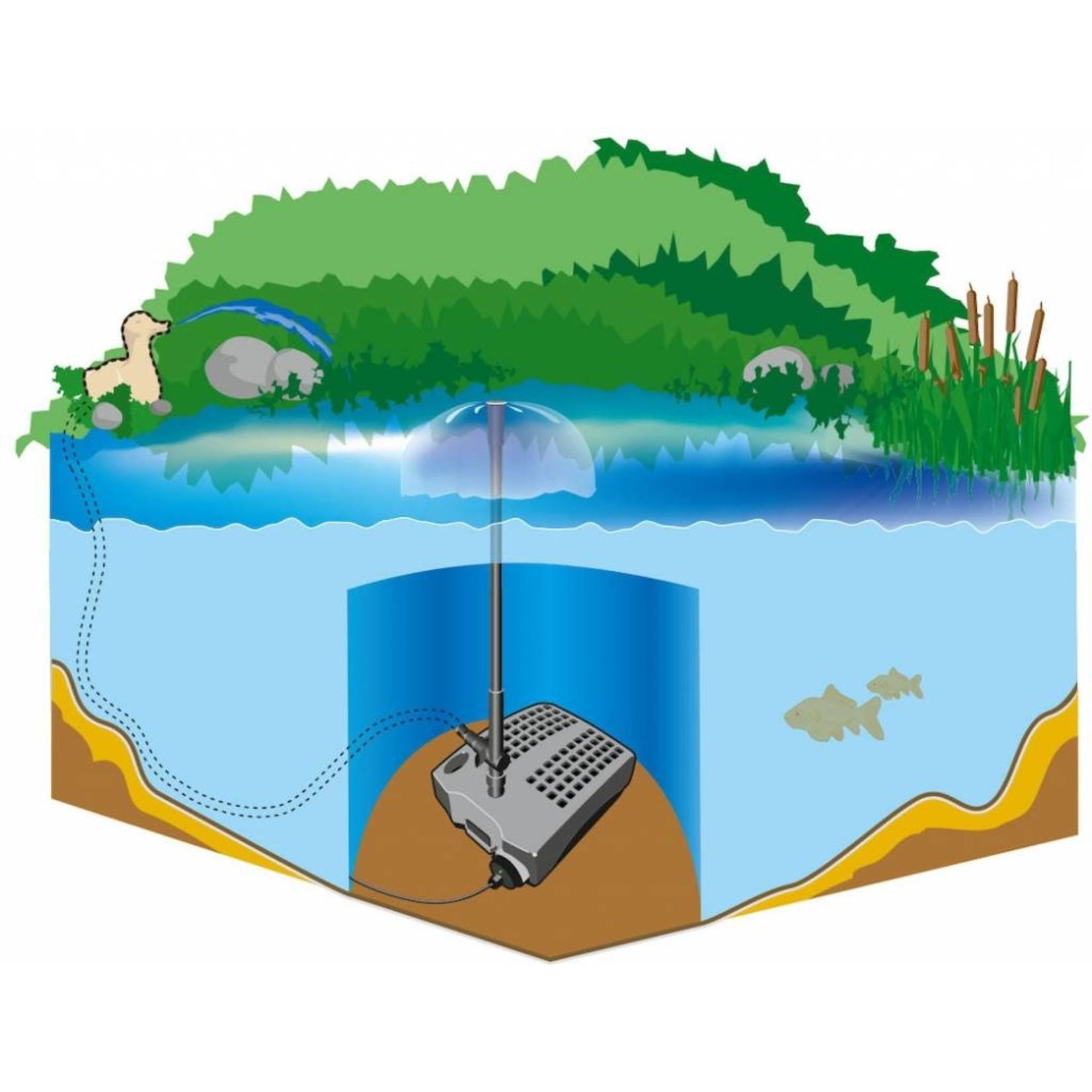 Heissner Vijver onderwater filter all-in-one set