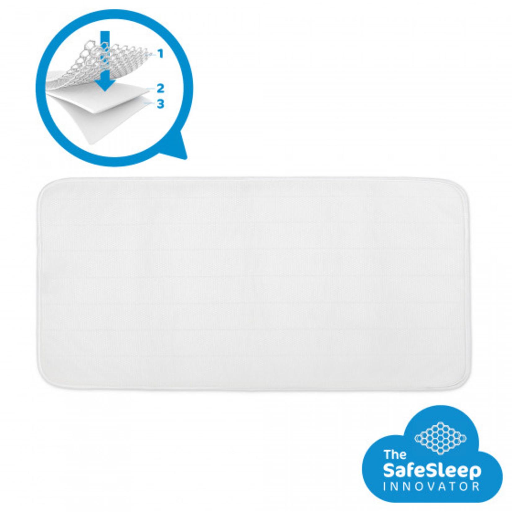 Aerosleep Aerosleep Sleepsafe 3D Beschermer 60x120cm