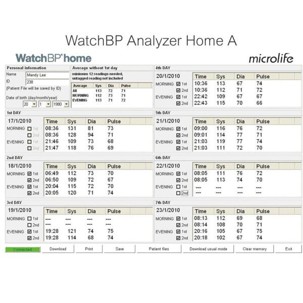 Watch BP analyzer software
