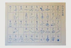 tokyobike Illustrated poster of Hiragana (Japanese alphabet)