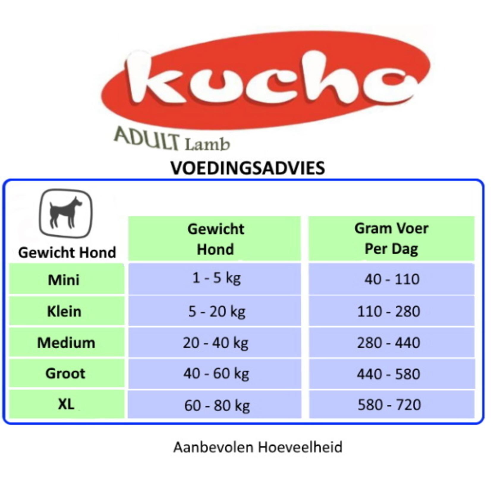 Kucho Kucho Adult Dog met Lam | Hondenvoer