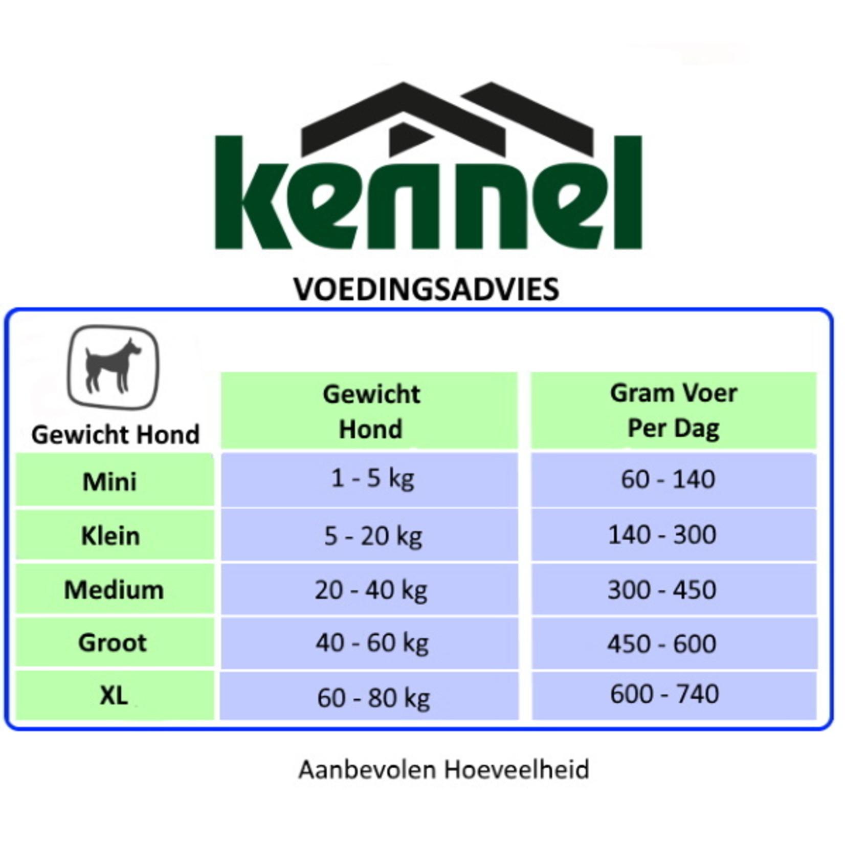 Kennel Kennel Adult Dog | Economic Hondenvoer