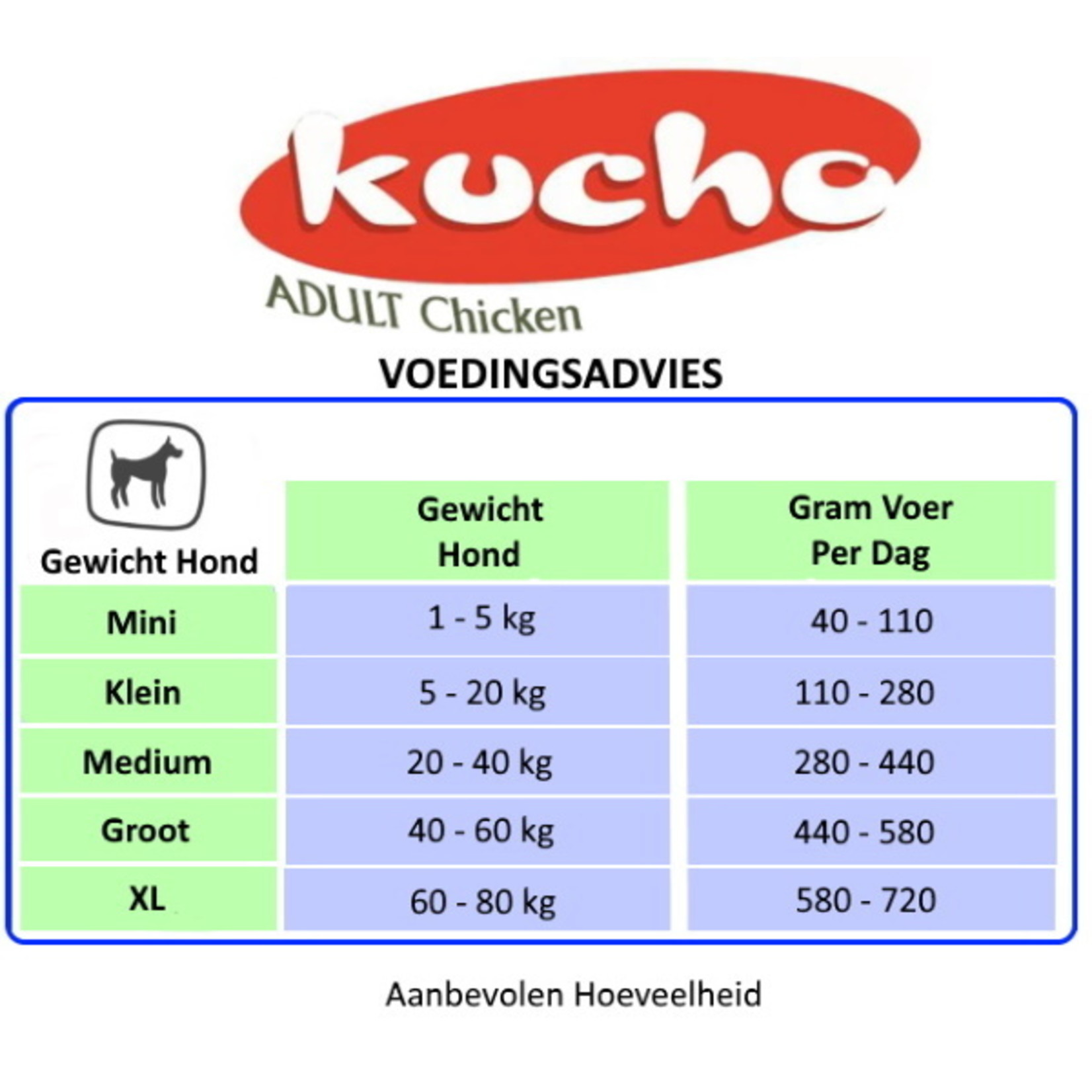 Kucho Kucho Adult Dog met Kip | Hondenvoer