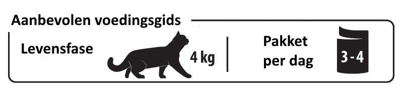 Bonacibo Kattenvoer Pouch