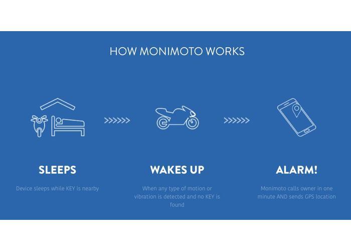 MoniMoto MoniMoto GPS alarm systeem